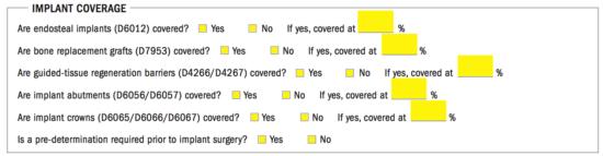 Free Dental Insurance Verification Form Pdf Eforms